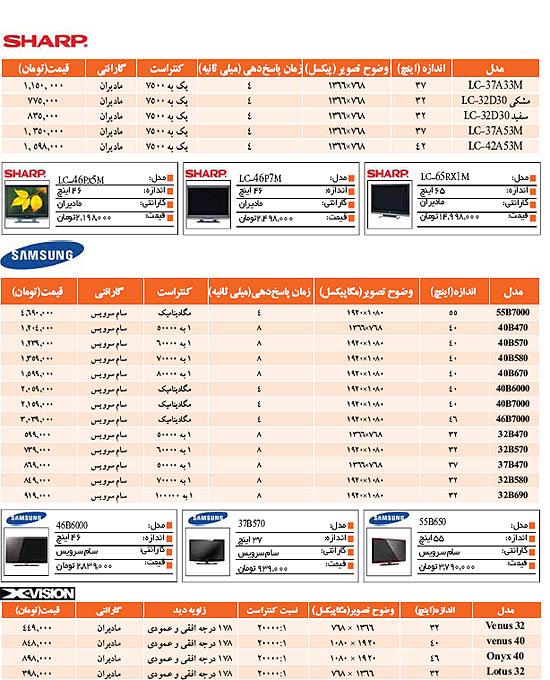 قیمت تلویزیون صنام