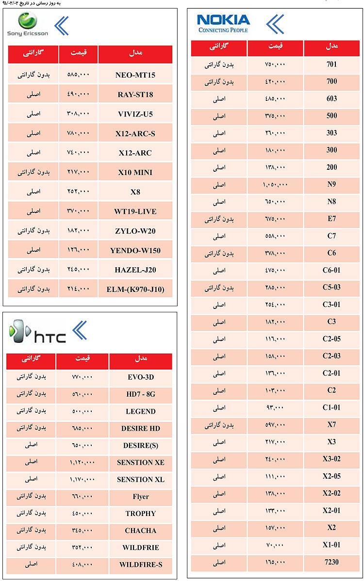 قیمت انواع گوشی