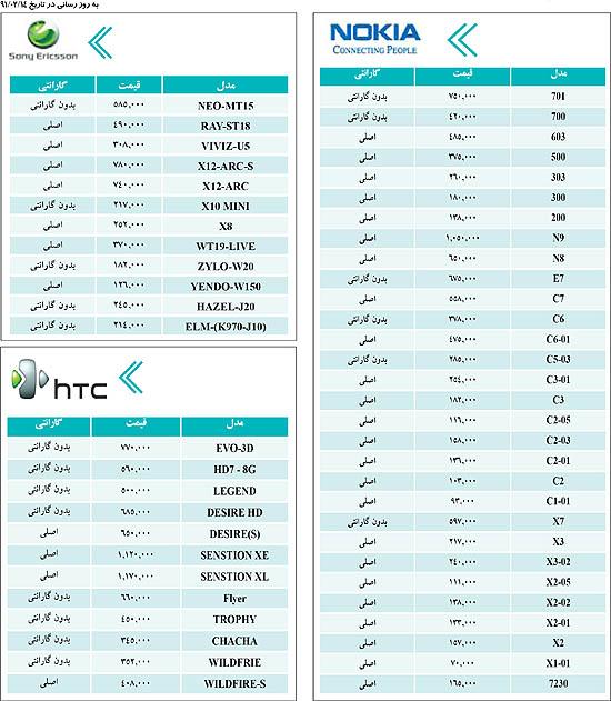 قیمت روز انواع تلفن همراه