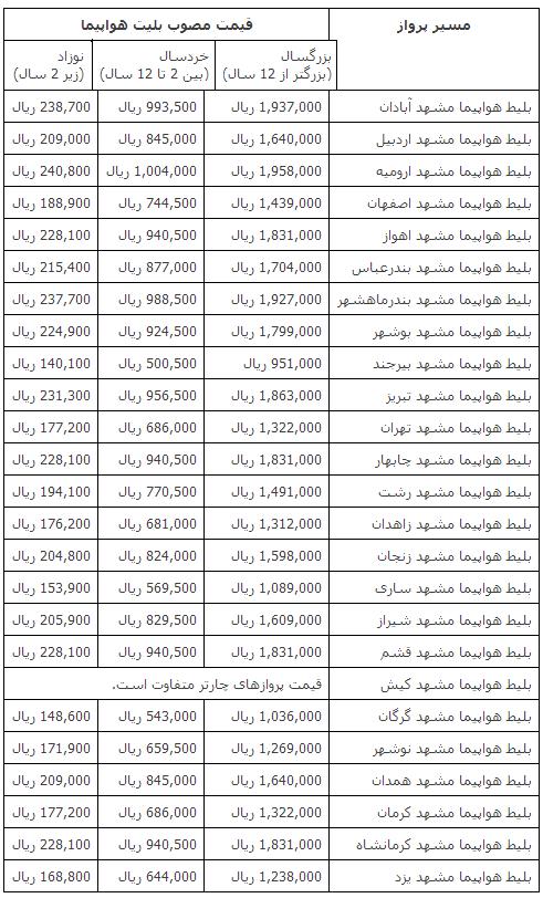 قیمت بلیط اتوبوس مشهد یزد