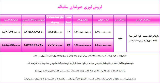 قیمت سانتافه در عراق