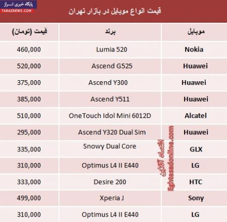 قیمت جدید ارزان ترین موبایل های محبوب