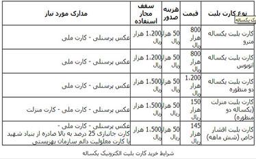 شرايط جدید صدور كارت های مدت دار مترو تهران