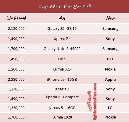 قیمت موبایلهای میلیونی پایتخت (جدول)