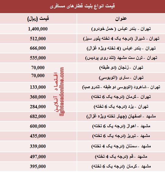 قیمت بلیت خندوانه