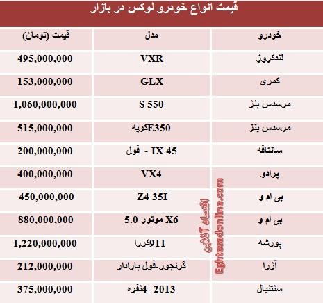 قیمت خودروهای لوکس در بازار تهران (جدول)