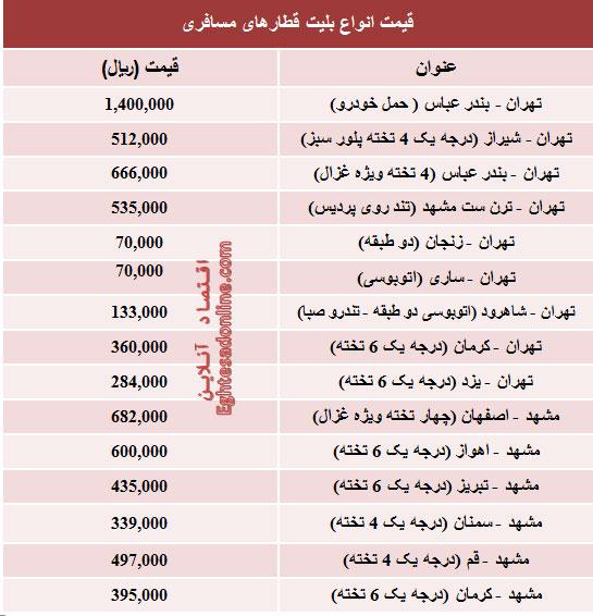 قیمت انواع بلیط قطار مسافربری (جدول)