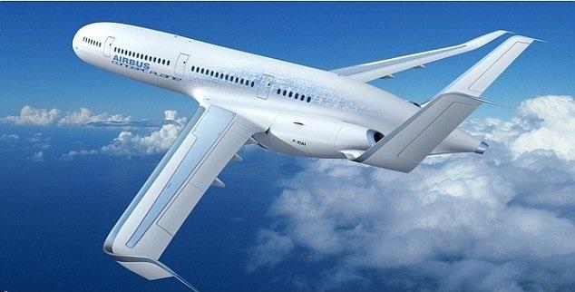 هواپیماها در سال 2050 چه فناوریهایی خواهند داشت؟ +تصاویر