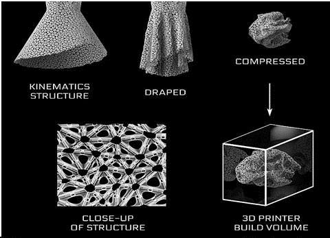 چاپ نخستین لباس چهار بعدی جهان