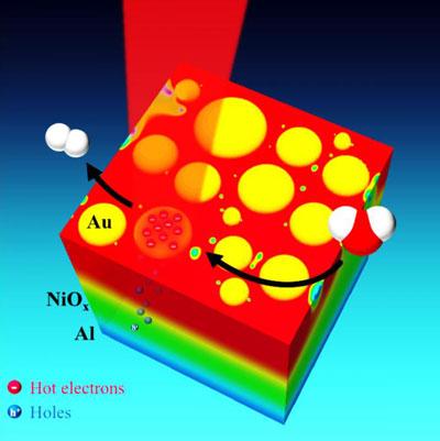 ساخت پیل خورشیدی با امکان تجزیه مولکولهای آب