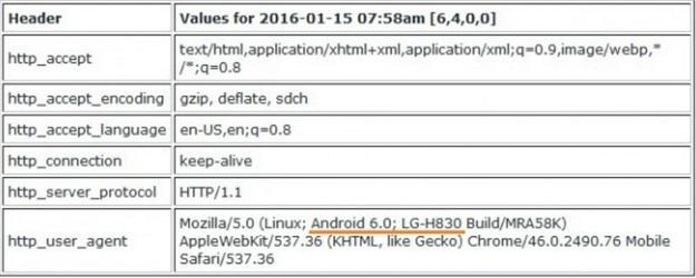 اطلاعات جدیدی از LG G5 منتشر شد