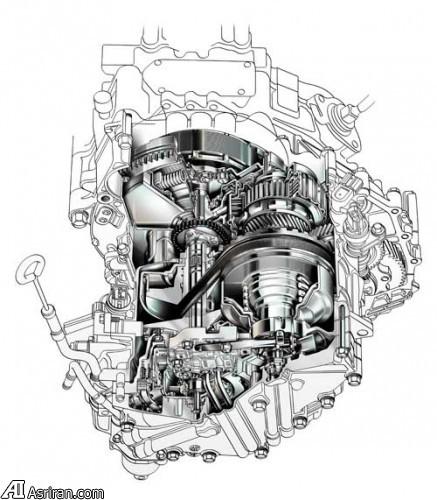 تفاوت انواع گیربکس های اتوماتیک خودرو در چیست؟ چرا برخی چابک و برخی کند عمل می کنند/ گریبکس CVT و AMT به چه معناست