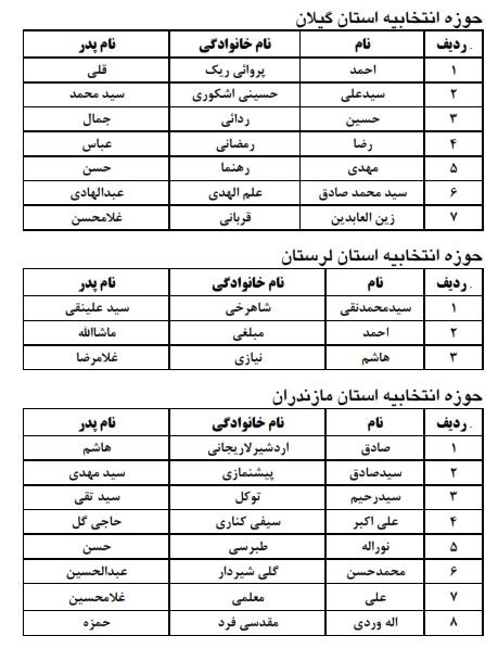 اعلام اسامی نهایی همه کاندیداهای انتخابات خبرگان (+جدول)