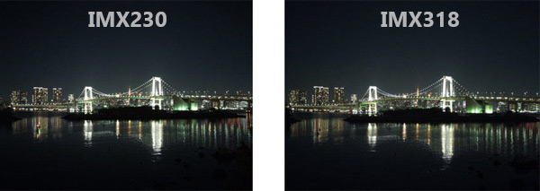 رونمایی سونی از سنسور 22.5 مگاپیکسلی IMX318
