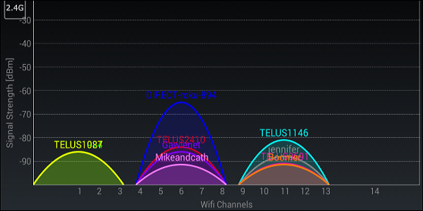 راهکار عملی تقویت سیگنال شبکه WiFi گوشیهای هوشمند
