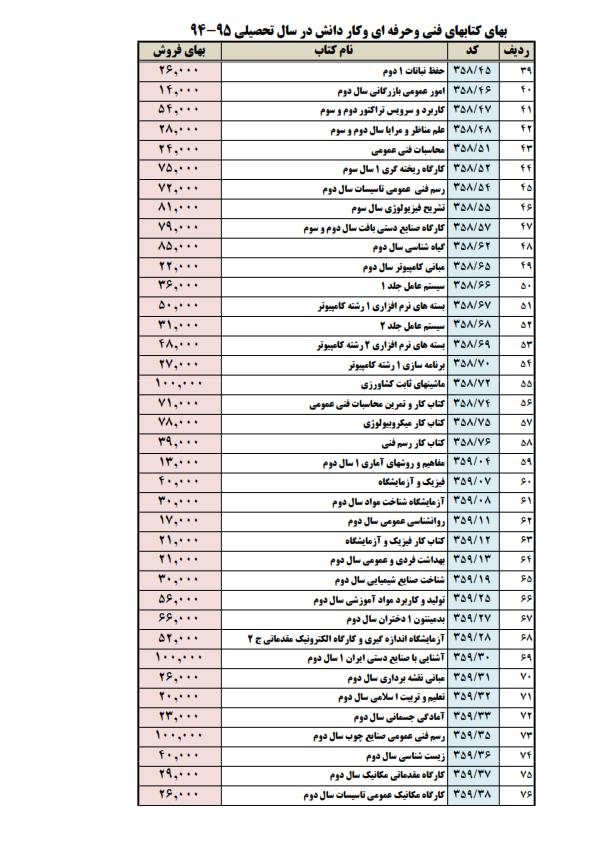 تلگرام چهارم ابتدایی جدول تغییر کتب درسی سالتحصیلی 94 -95 + قیمت کتابهای درسی ...