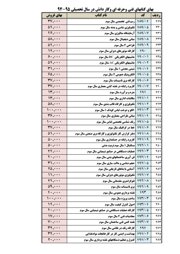 کانال+تلگرام+زبان+انگلیسی+هفتم