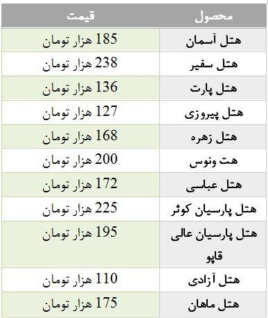قیمت یک شب اقامت در هتل های اصفهان (جدول)