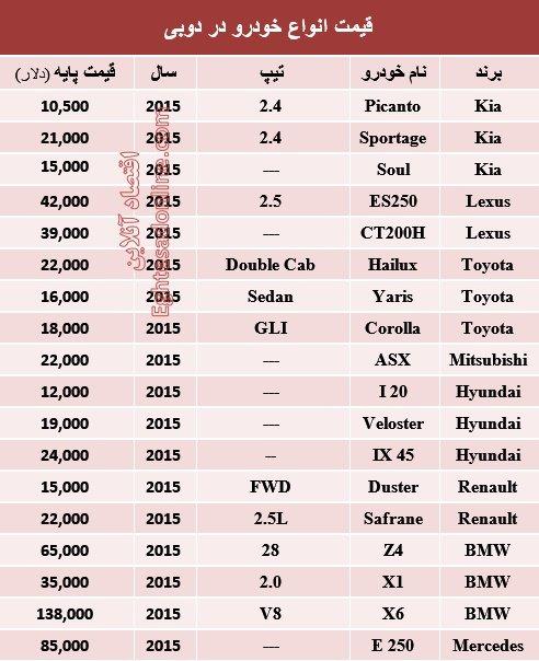 قیمت انواع خودرو در دوبی (جدول)