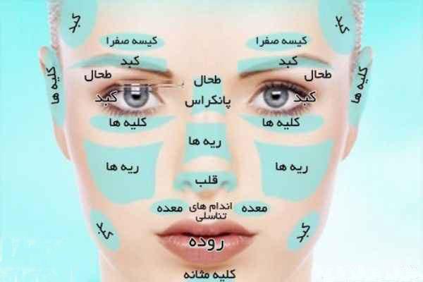 تشخیص ۱۴ نوع بیماری از صورت