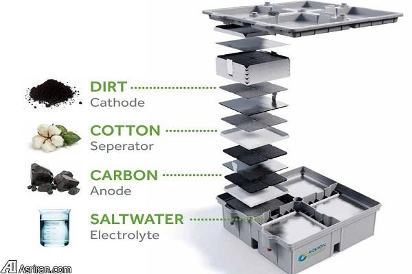 معرفی یک باتری پاک که قابل خوردن است!