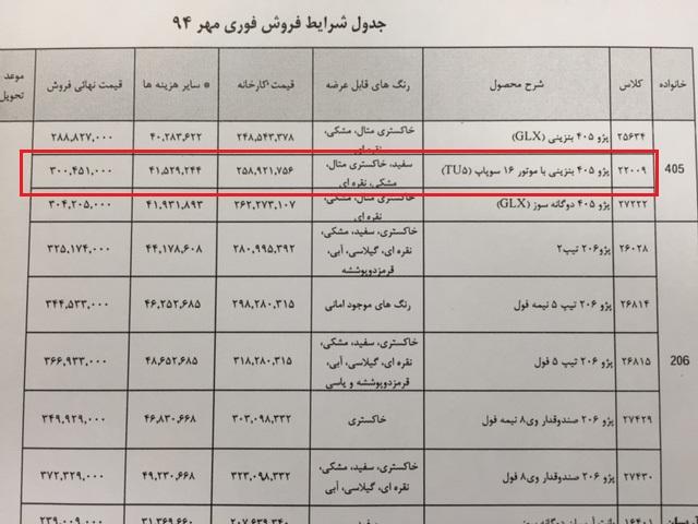 ایران خودرو قیمت یک خودروی خود را بی سرو صدا افزایش داد