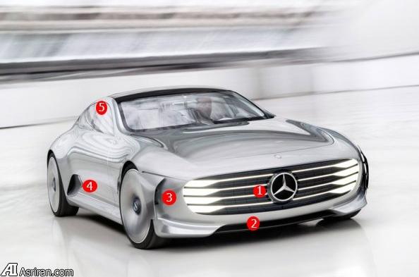 معرفی جذاب ترین خودروی بنز (+عکس)