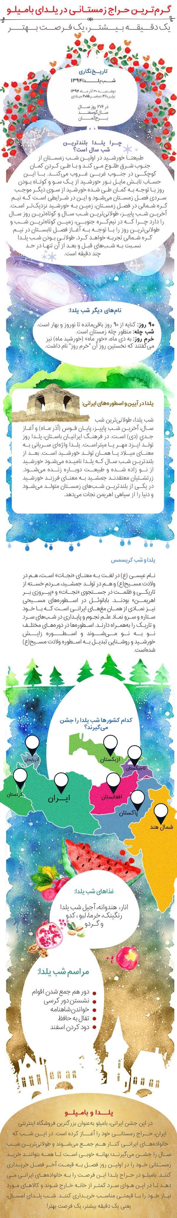 بیش از 10 هزار هدیه برای کاربران بامیلو (اطلاع رسانی تبلیغی)