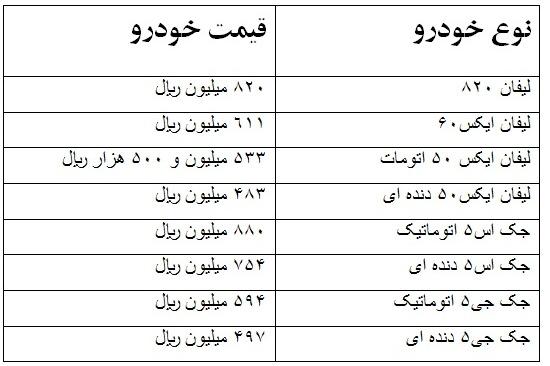 قیمت خودرو کرمان موتور