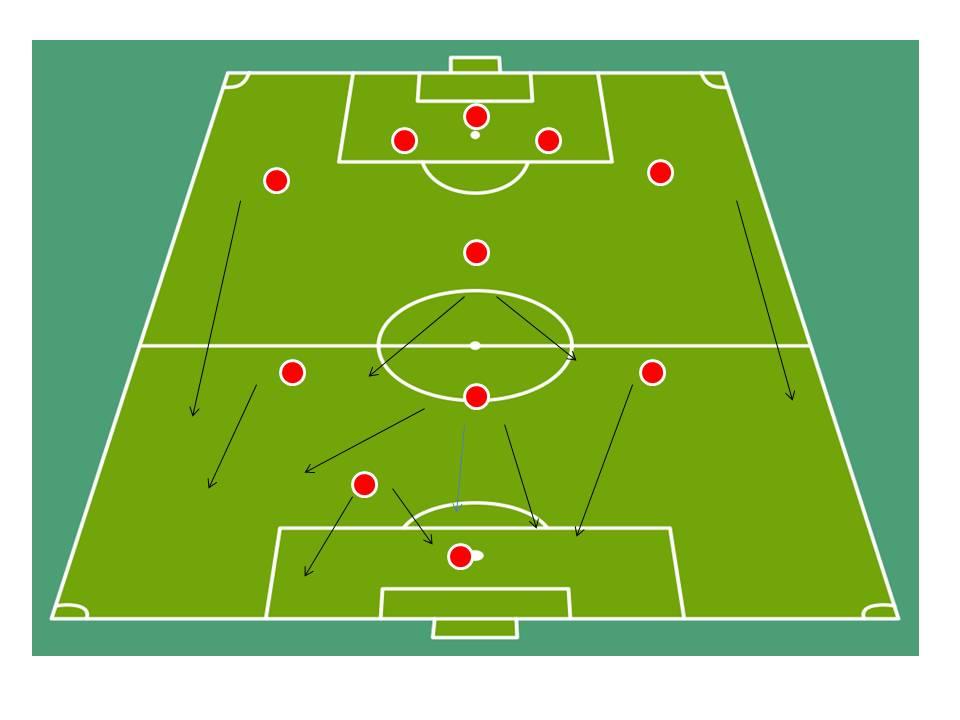 ترکیب 11 نفره و تاکتیک اصلی پرسپولیس برانکو برای دربی(+تحلیل/شماتیک)