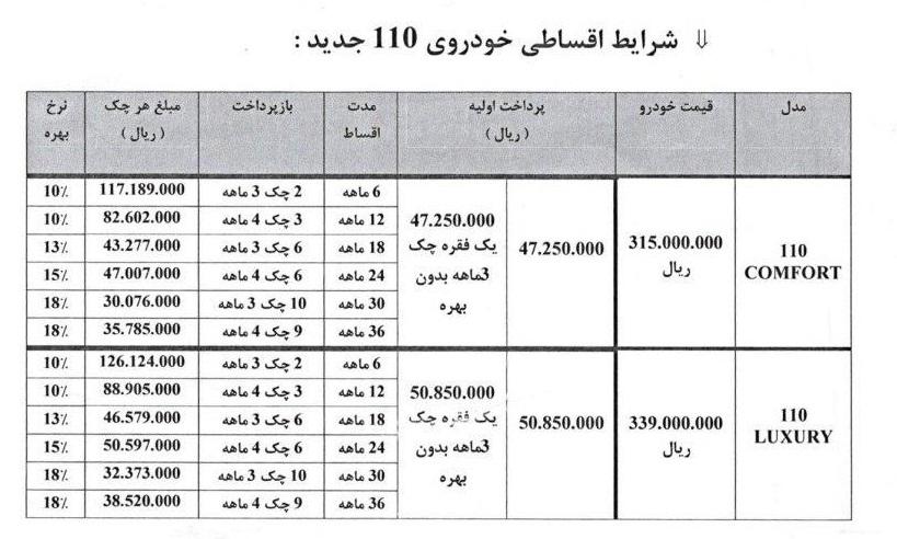 تحویل خودروی صفر کیلومتر فقط با پرداخت 4.5 میلیون تومان