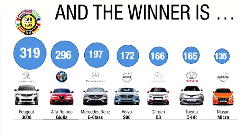 جایزه بهترین خودروی سال 2017 اروپا تعلق میگیرد به ...