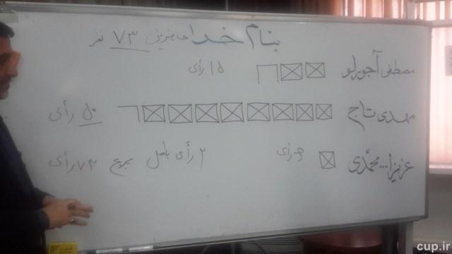 مهدی تاج رئیس جدید فدراسیون فوتبال شد(+عکس)