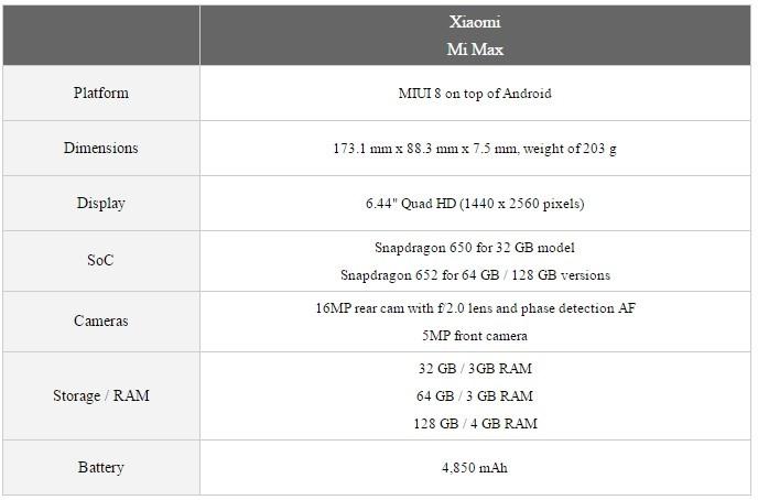رونمایی از شیائومی Mi Max با نمایشگر 6.44 اینچی