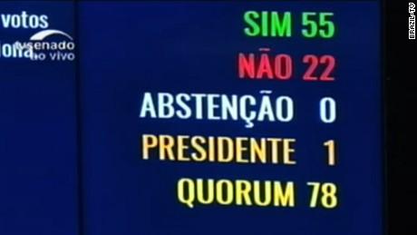 رای سنا به تعلیق و محاکمه رییس جمهور برزیل