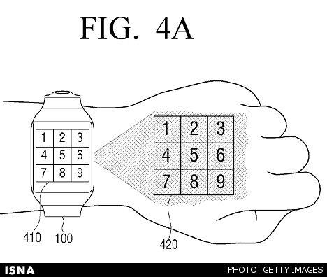 سامسونگ مچ دست را به نمایشگر تبدیل میکند