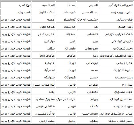اسامی برندگان هدایای جشنواره آوای ایران زمین 2 اعلام شد