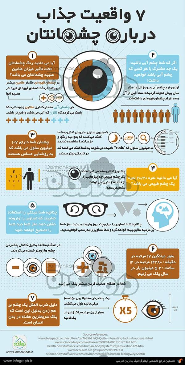 7 واقعیت جذاب درباره چشمانتان