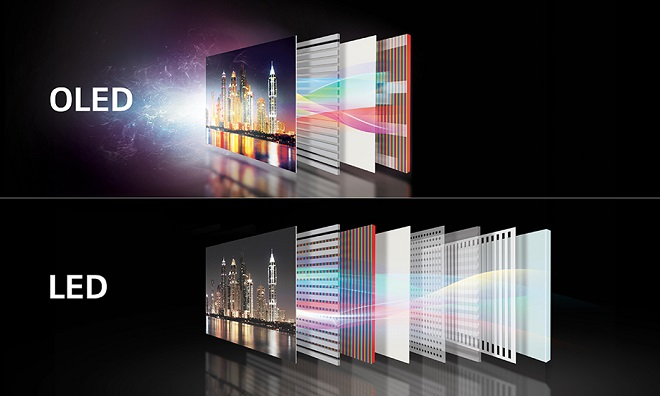 آشنایی با فناوری OLED