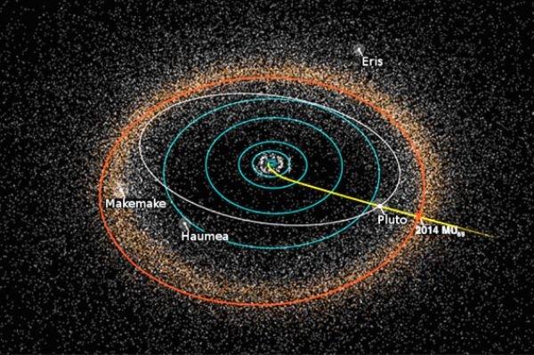 چراغ سبز ناسا برای ادامه ماجراجویی «افقهای نو»