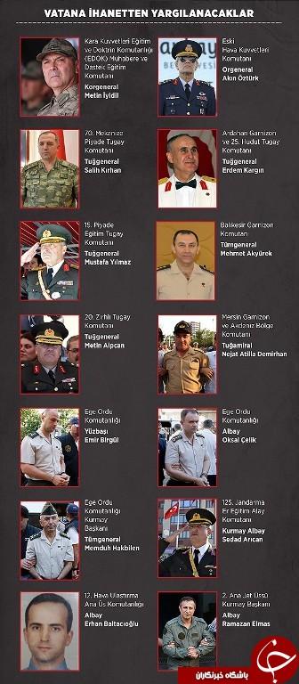 فرماندهان کودتای نافرجام ترکیه (+عکس)
