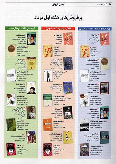 فهرست کتابهای پرفروش تهران (عکس)