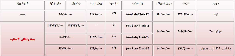 فروش ويژه محصولات سايپا به مناسبت هفته دولت (+جدول)