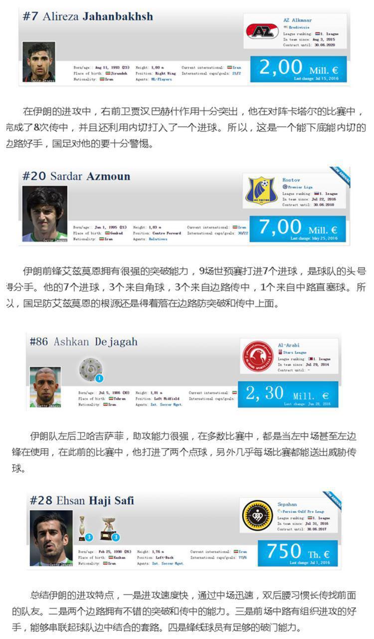 ۴ بازیکن خطرناک ایران از دیدگاه سایت چینی