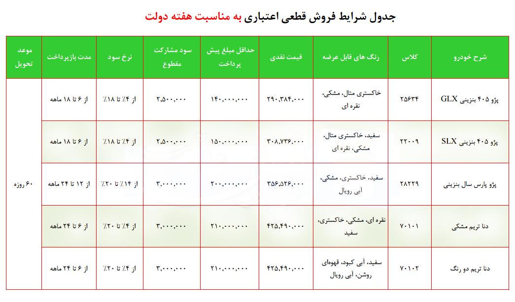 جزئیات فروش اقساطی ایران خودرو به مناسبت هفته دولت (+جدول)