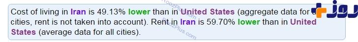 زندگی در ایران 49 درصد ارزان تر از زندگی در ایالات متحده آمریکا (+عکس)