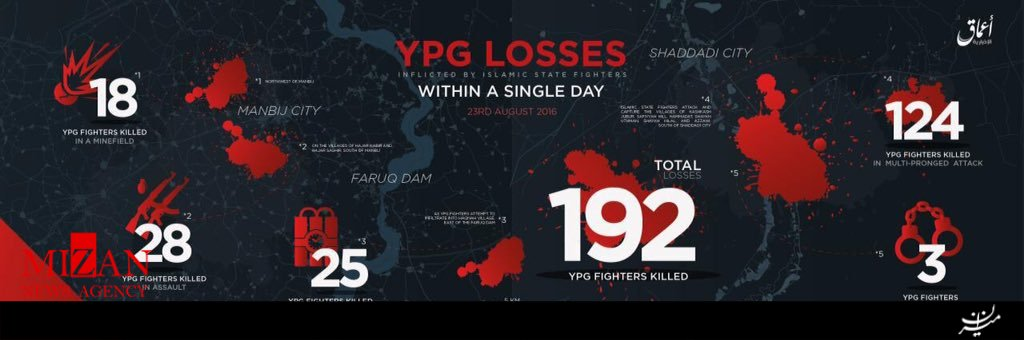 داعش مدعی قتل 192 نیروی کرد در یک روز شد! (+ اینفوگرافی)