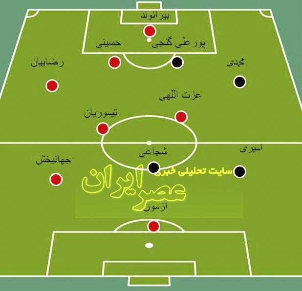 غیرقابل پیش بینی مثل تیم ملی ایران(تحلیل/آنالیز/شماتیک)