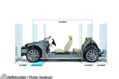 پلتفرمهای مازولار برای خودروهای  فولکسواگن
