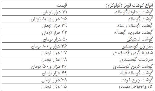 گوشت قرمز گران شد+قیمت